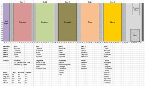 Plan - January 2013